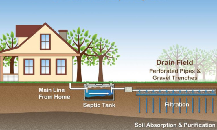Free Class on Septic Systems, Wells Offered