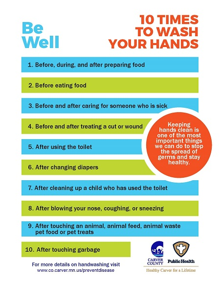 CCPH Wash Your Hands Poster - List